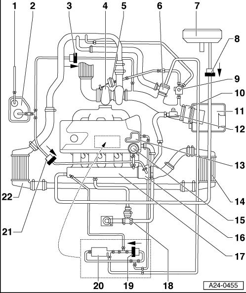 audi tt mk1 engine bay diagram audi wiring diagrams online